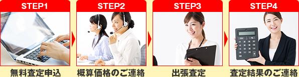 STEP1無料査定申込 STEP2概算価格のご連絡 STEP3出張査定 STEP4査定結果のご連絡